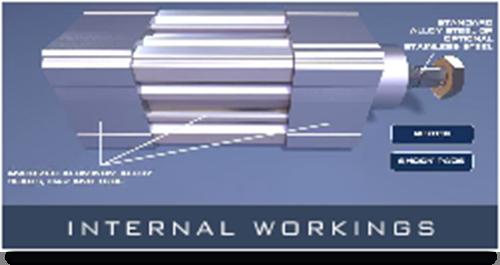 CV Internal Workings