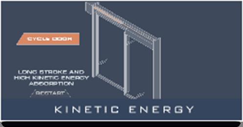 CV Kinetic Energy
