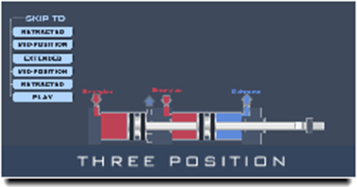 CV Three Position Concept