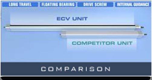 ECV Competitor Comparison