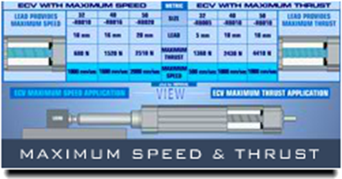 ECV Max Speed & Thrust