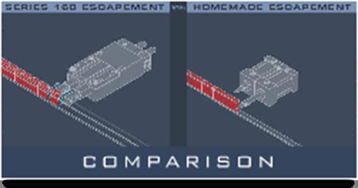160 Comparison