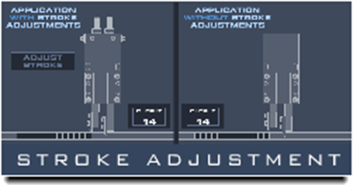 160 Stroke Adjustments