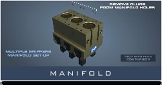GRA Manifold