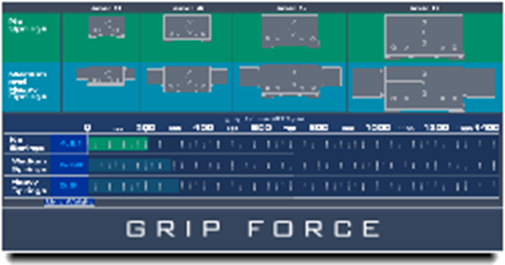 GRC Grip Force