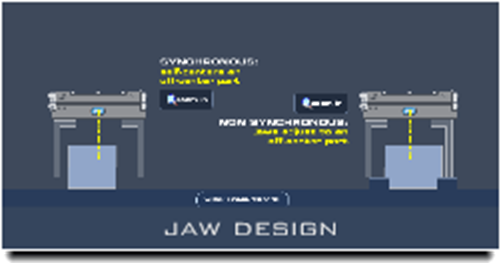 GRH Jaw Design