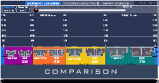 GRK Comparison