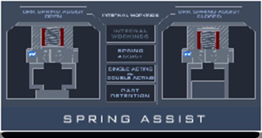 GRK Spring Assist