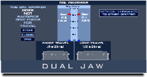 GRL Dual Jaw Travel
