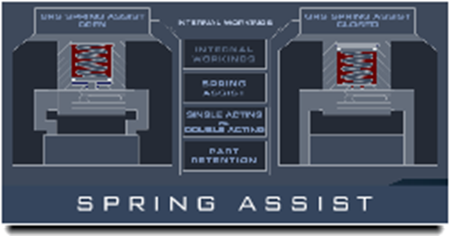 GRS Spring Assist