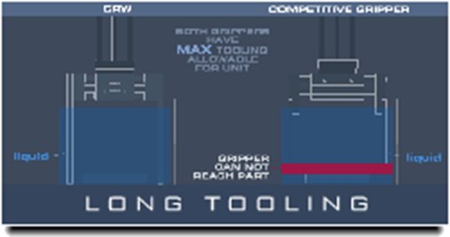 GRW Long Tooling