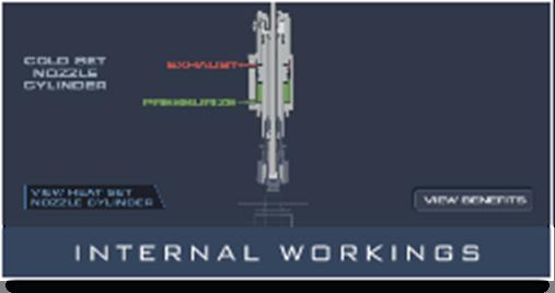 BCZ Internals