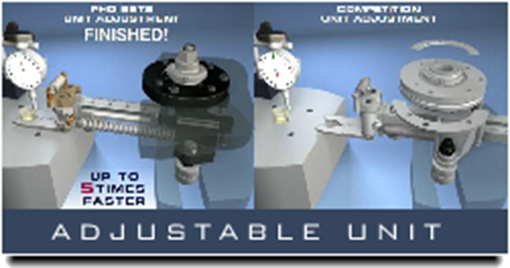 BST2 Adjustable Unit