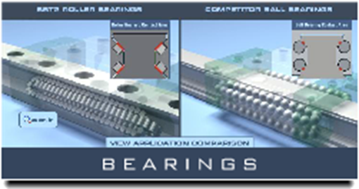BST2 Bearings