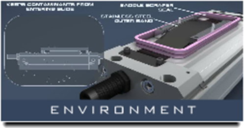 SFP Harsh Environment