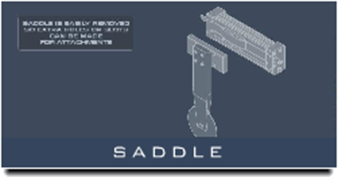 SFP Saddle