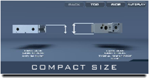 SM Compact Size