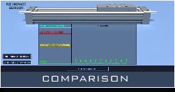 KG Impact Sensor vs. No Impact Sensor