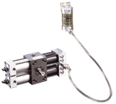 HUNGER Hydraulics USA Rotary actuators